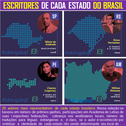 O escritor mais importante de cada Estado do Brasil
